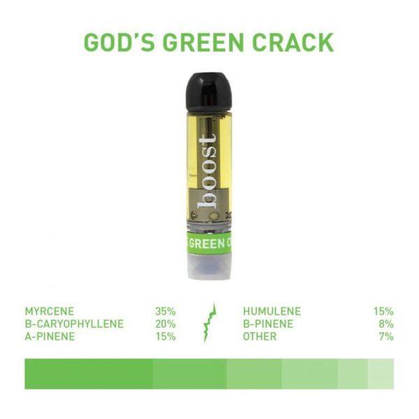 Buy Boost THC Vape Cartridges – God's Green Crack UK (1g)
