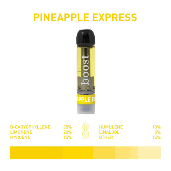 Buy Boost THC Vape Cartridges – Pineapple Express (1g) UK