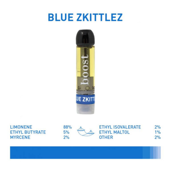Buy Boost THC Vape Cartridges UK – Blue Zkittlez (1g)
